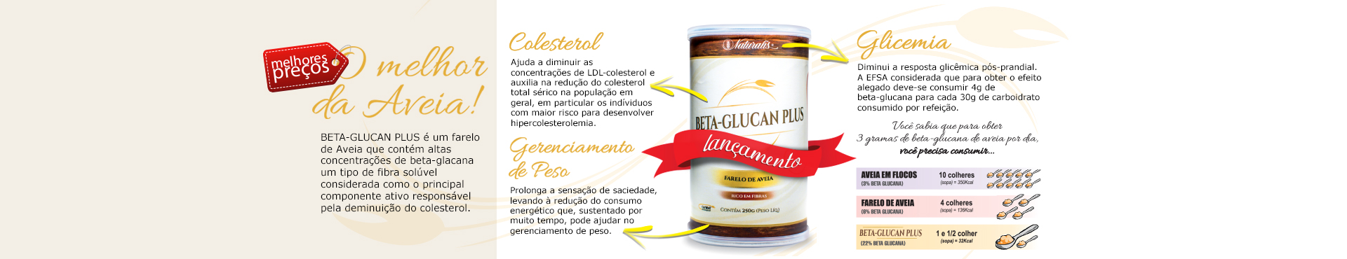 Naturalis Beta-Glucan Plus